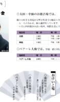 藤間知枝「藤友会」が6月からお稽古を再開致しました。 しばらくぶり「長野教室」へ出発です。